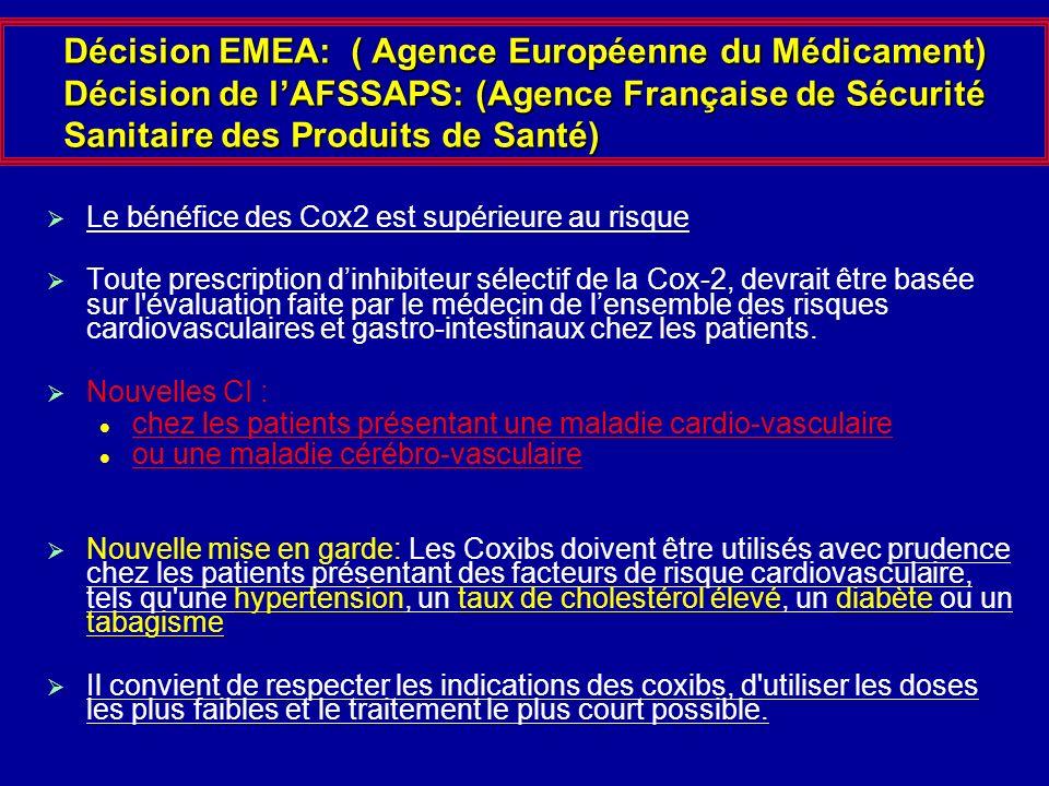 Décision EMEA: ( Agence Européenne du Médicament) Décision de lAFSSAPS: (Agence Française de Sécurité Sanitaire des Produits de Santé) Le bénéfice des