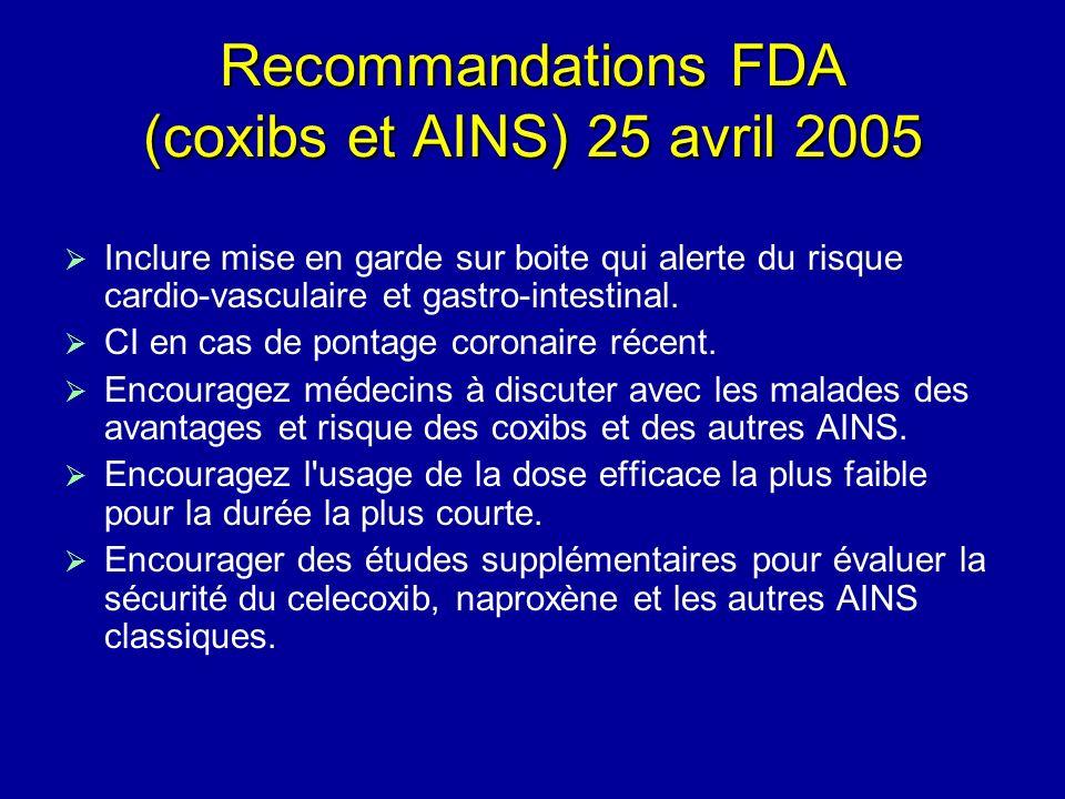 Recommandations FDA (coxibs et AINS) 25 avril 2005 Inclure mise en garde sur boite qui alerte du risque cardio-vasculaire et gastro-intestinal. CI en