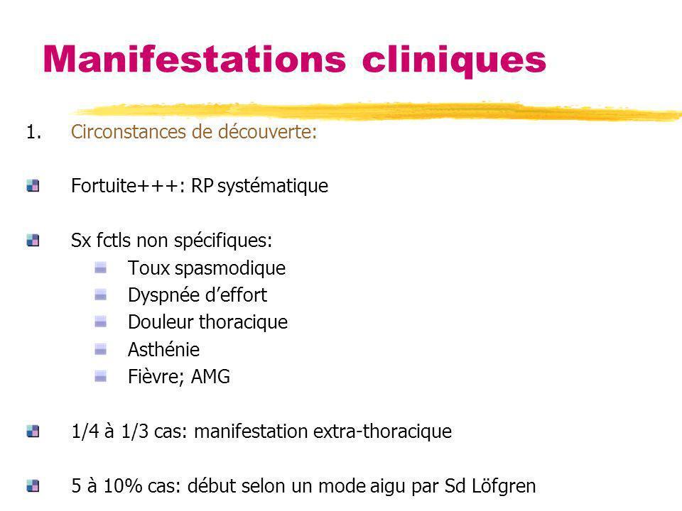 Manifestations cliniques 1.Circonstances de découverte: Fortuite+++: RP systématique Sx fctls non spécifiques: Toux spasmodique Dyspnée deffort Douleu