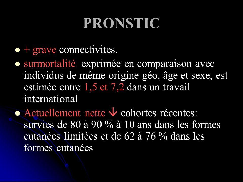 PRONSTIC + grave connectivites. surmortalité exprimée en comparaison avec individus de même origine géo, âge et sexe, est estimée entre 1,5 et 7,2 dan