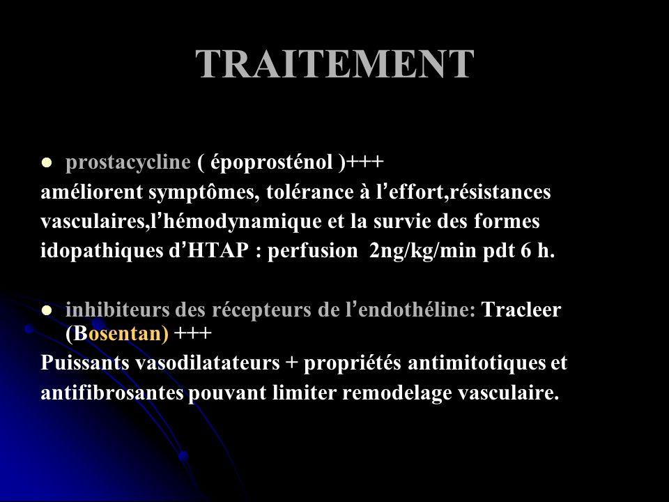TRAITEMENT prostacycline ( époprosténol )+++ améliorent symptômes, tolérance à leffort,résistances vasculaires,lhémodynamique et la survie des formes idopathiques dHTAP : perfusion 2ng/kg/min pdt 6 h.