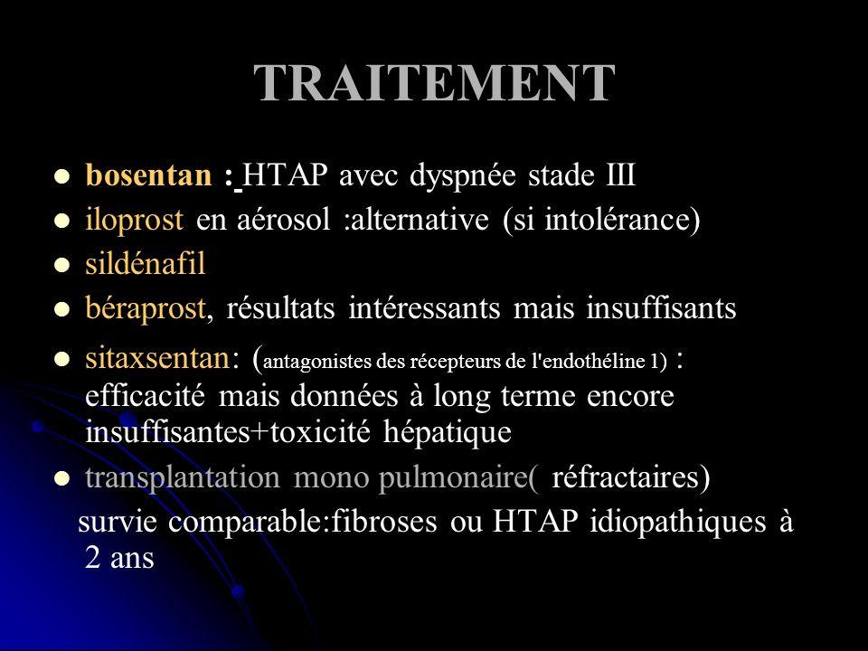 TRAITEMENT bosentan : HTAP avec dyspnée stade III iloprost en aérosol :alternative (si intolérance) sildénafil béraprost, résultats intéressants mais insuffisants sitaxsentan: ( antagonistes des récepteurs de l endothéline 1) : efficacité mais données à long terme encore insuffisantes+toxicité hépatique transplantation mono pulmonaire( réfractaires) survie comparable:fibroses ou HTAP idiopathiques à 2 ans