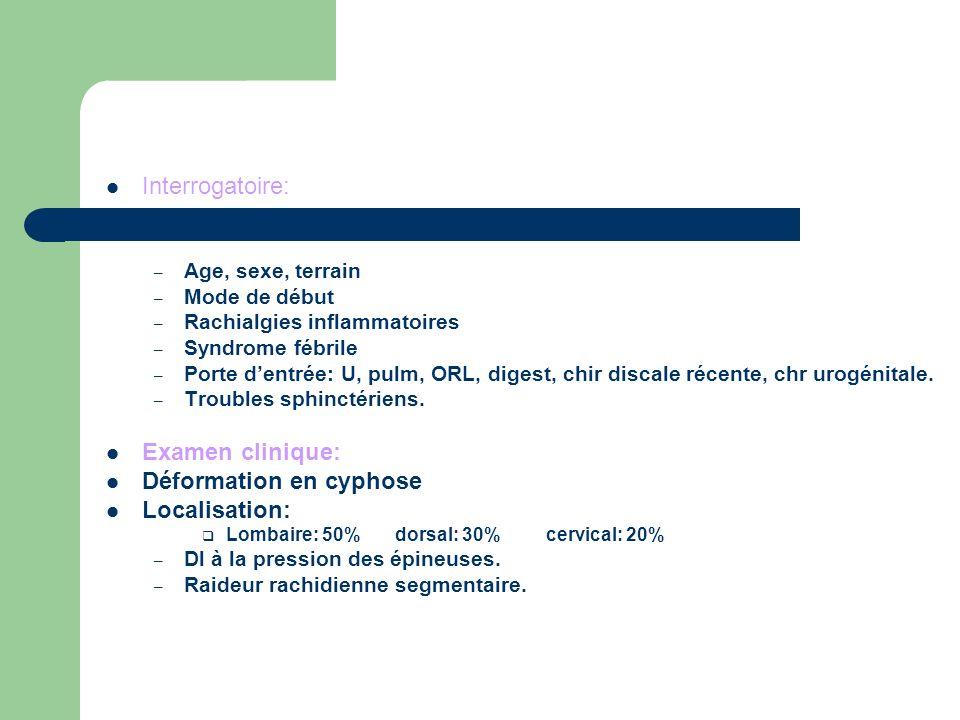 Interrogatoire: – Age, sexe, terrain – Mode de début – Rachialgies inflammatoires – Syndrome fébrile – Porte dentrée: U, pulm, ORL, digest, chir disca