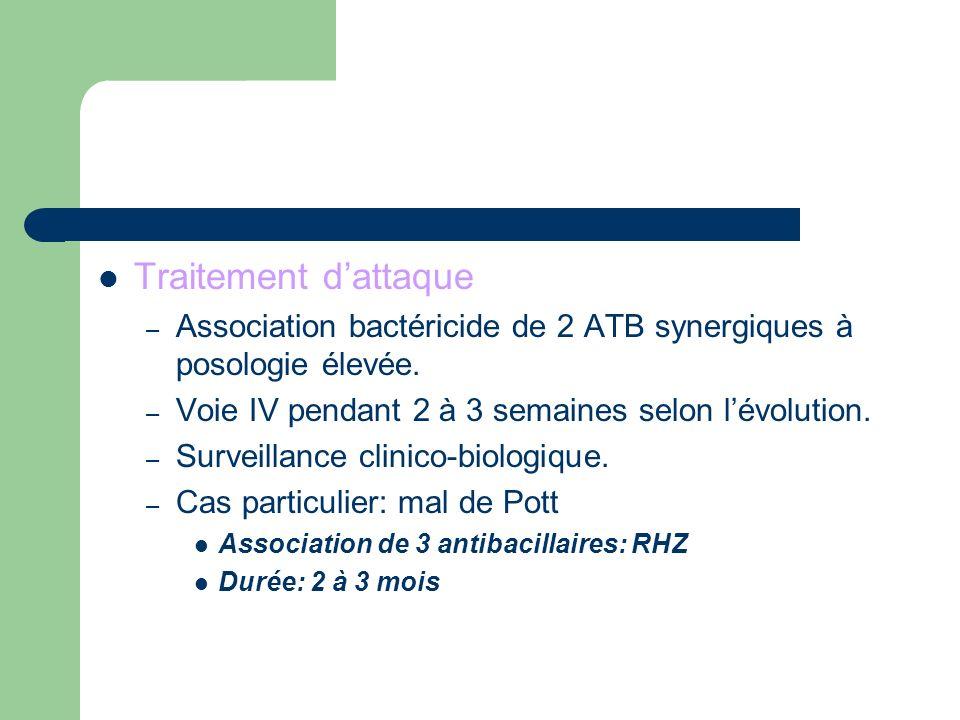 Traitement dattaque – Association bactéricide de 2 ATB synergiques à posologie élevée. – Voie IV pendant 2 à 3 semaines selon lévolution. – Surveillan