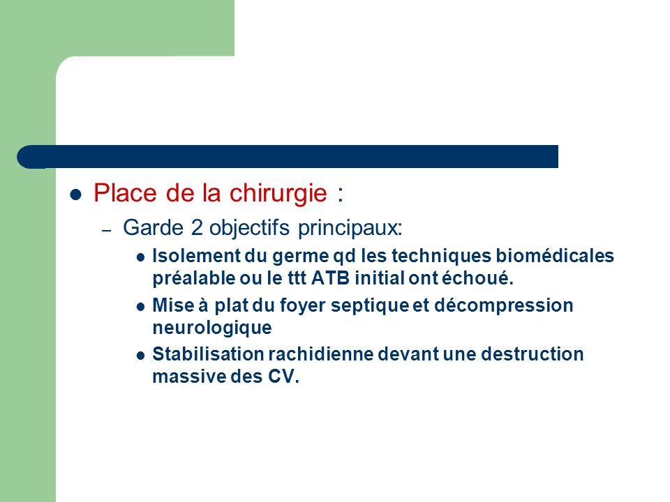 Place de la chirurgie : – Garde 2 objectifs principaux: Isolement du germe qd les techniques biomédicales préalable ou le ttt ATB initial ont échoué.