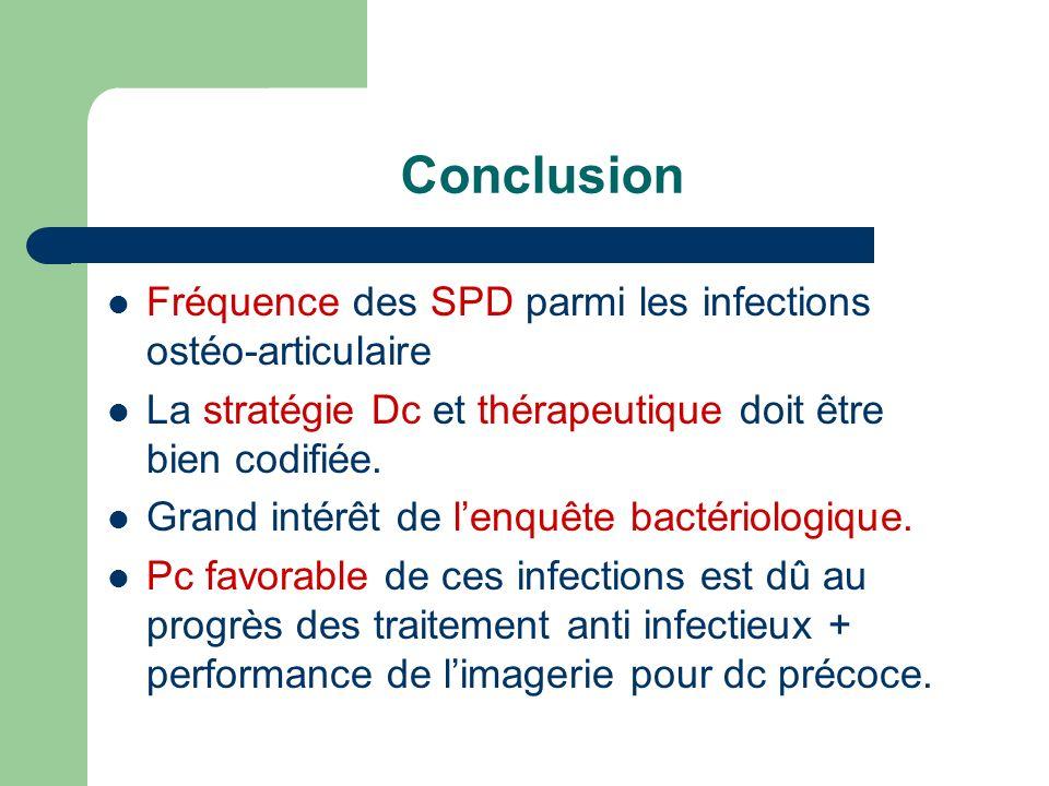 Conclusion Fréquence des SPD parmi les infections ostéo-articulaire La stratégie Dc et thérapeutique doit être bien codifiée. Grand intérêt de lenquêt