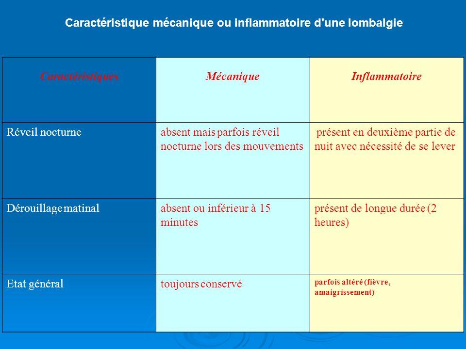 Caractéristique mécanique ou inflammatoire d'une lombalgie Caractéristiques Mécanique Inflammatoire Réveil nocturneabsent mais parfois réveil nocturne