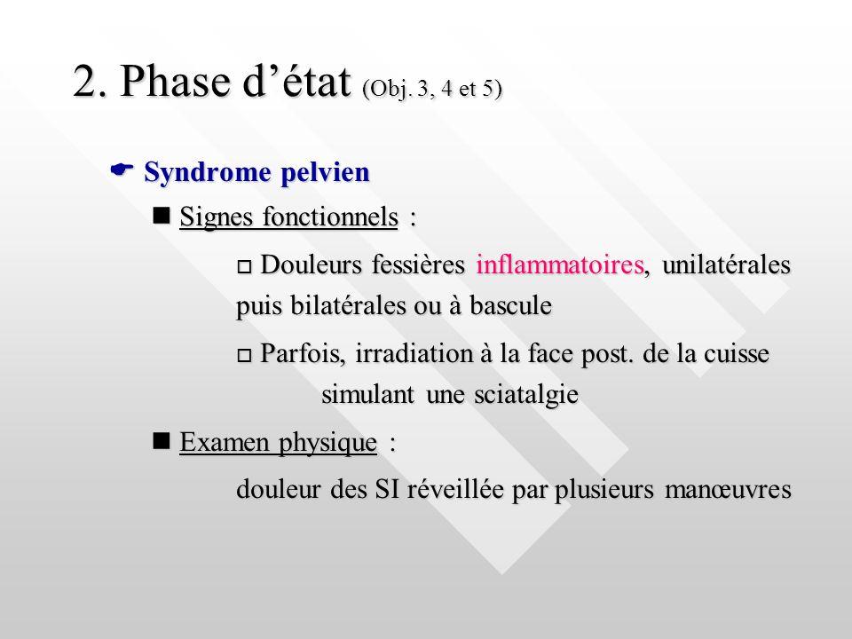 Syndrome pelvien Syndrome pelvien Signes fonctionnels : Signes fonctionnels : Douleurs fessières inflammatoires, unilatérales puis bilatérales ou à ba