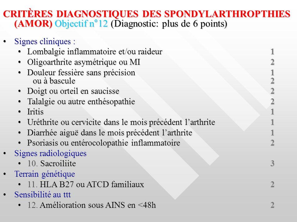 CRITÈRES DIAGNOSTIQUES DES SPONDYLARTHROPTHIES (AMOR) Objectif n°12 (Diagnostic: plus de 6 points) Signes cliniques :Signes cliniques : Lombalgie infl