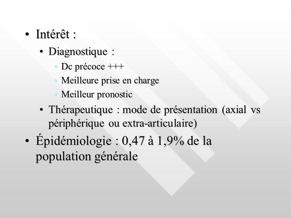Intérêt :Intérêt : Diagnostique :Diagnostique : Dc précoce +++Dc précoce +++ Meilleure prise en chargeMeilleure prise en charge Meilleur pronosticMeil