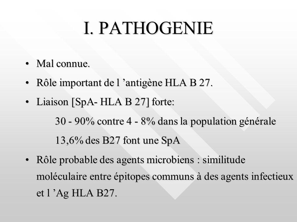 I. PATHOGENIE Mal connue.Mal connue. Rôle important de l antigène HLA B 27.Rôle important de l antigène HLA B 27. Liaison [SpA- HLA B 27] forte:Liaiso