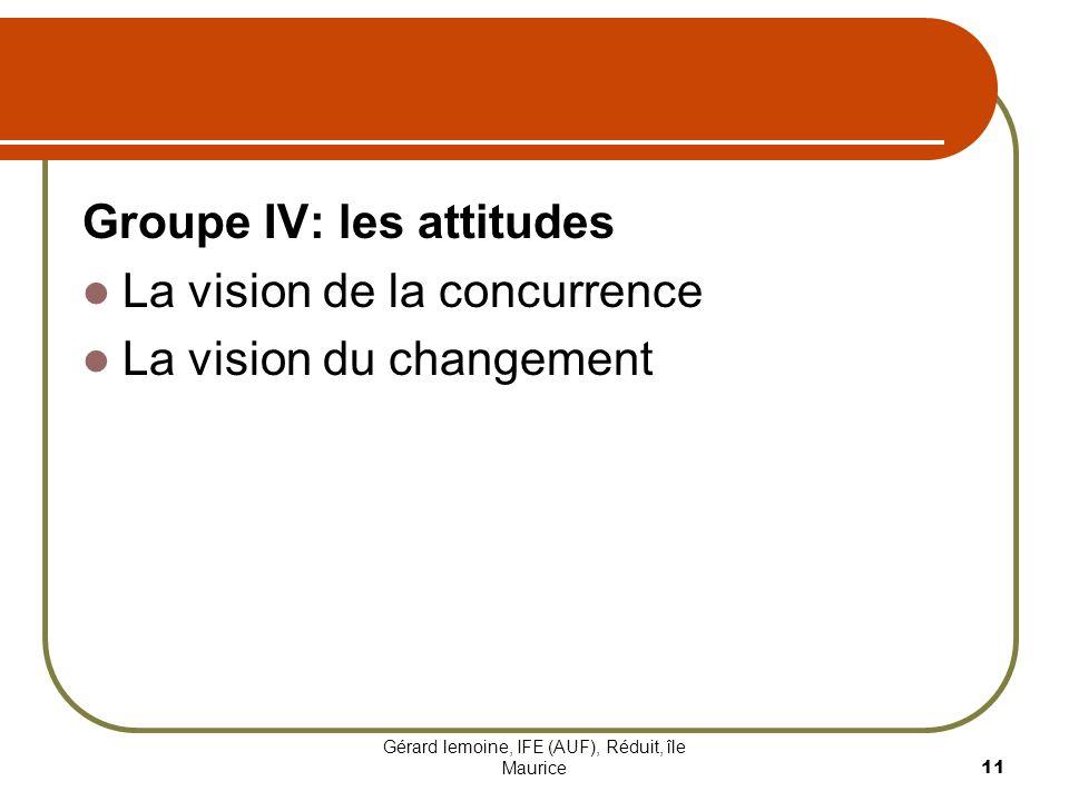 Gérard lemoine, IFE (AUF), Réduit, île Maurice 11 Groupe IV: les attitudes La vision de la concurrence La vision du changement