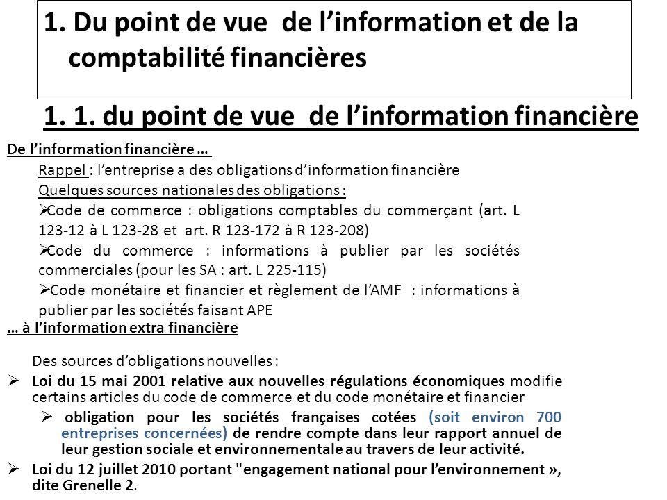 1. Du point de vue de linformation et de la comptabilité financières Rappel : lentreprise a des obligations dinformation financière Quelques sources n