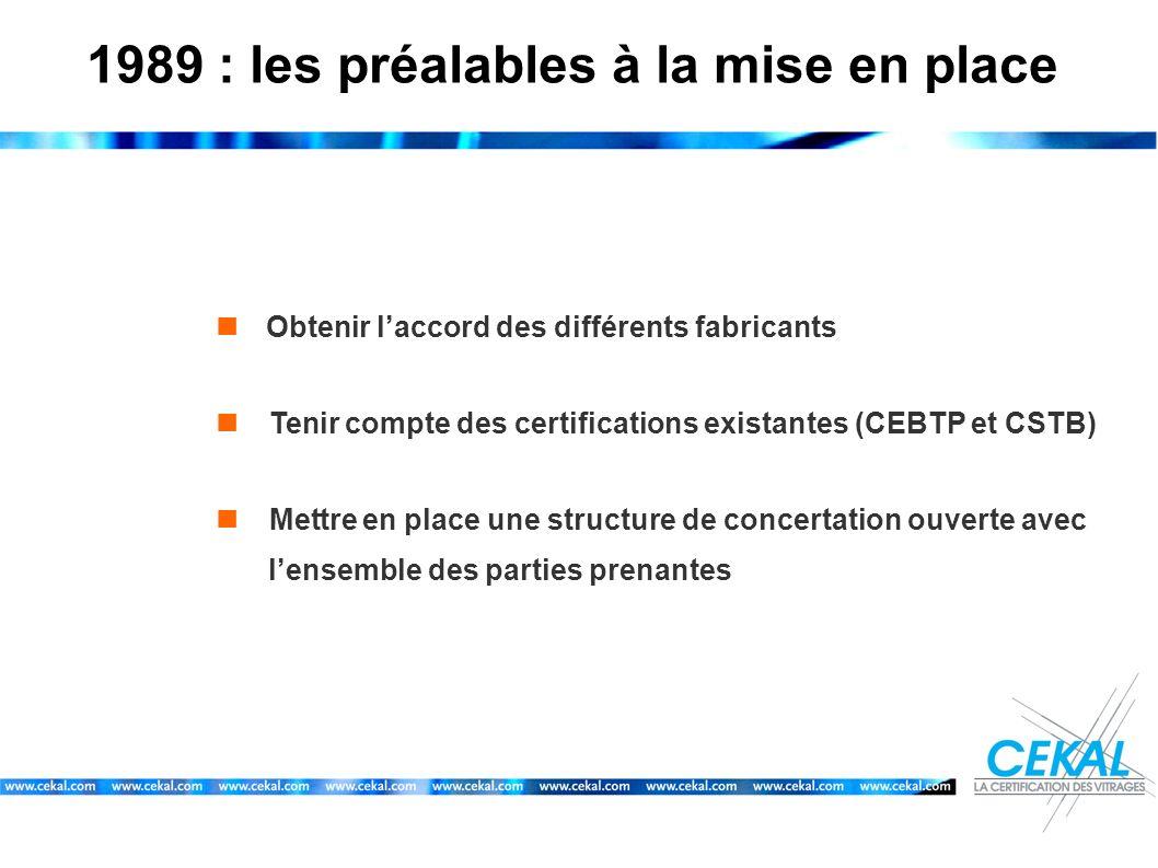 1989 : les préalables à la mise en place Obtenir laccord des différents fabricants Tenir compte des certifications existantes (CEBTP et CSTB) Mettre e