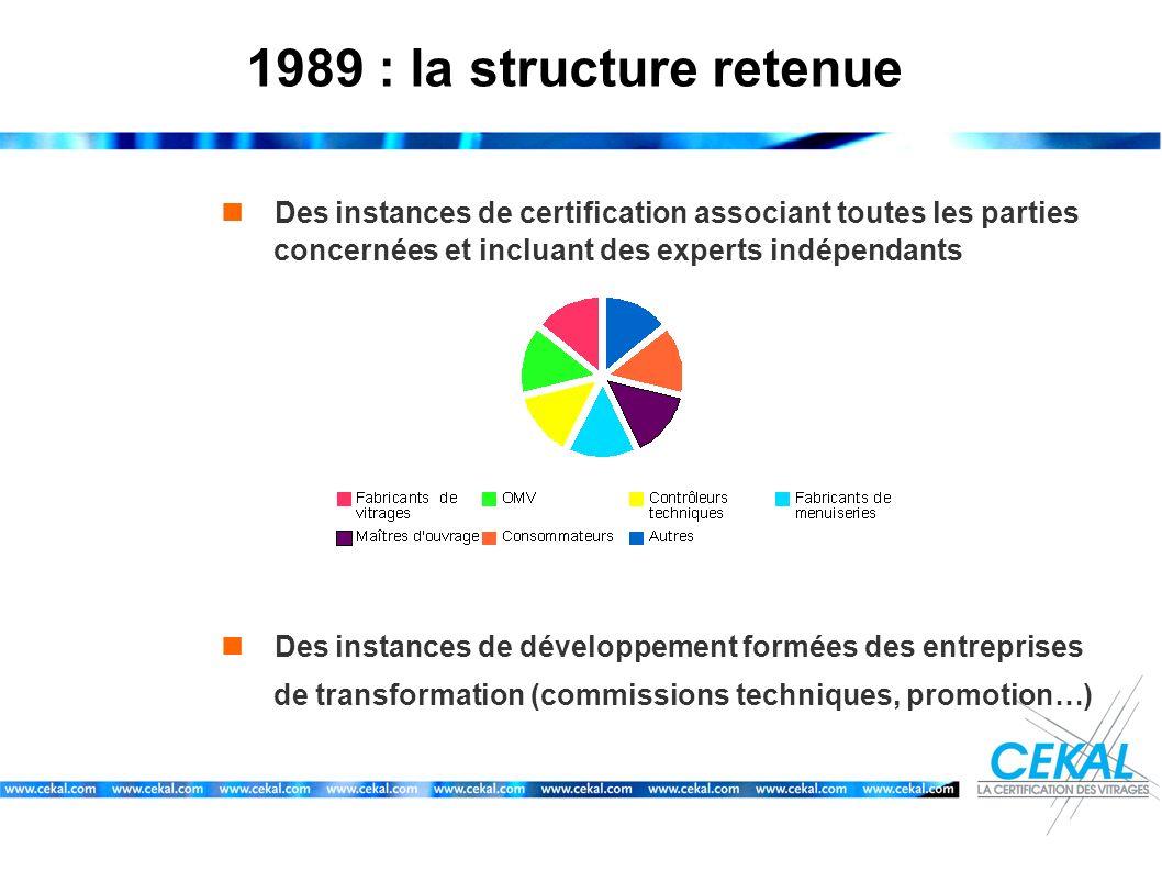 1989 : la structure retenue Des instances de certification associant toutes les parties concernées et incluant des experts indépendants Des instances