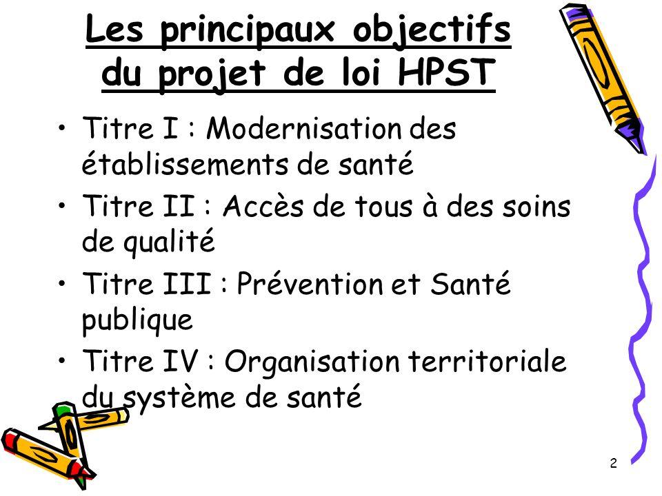 2 Les principaux objectifs du projet de loi HPST Titre I : Modernisation des établissements de santé Titre II : Accès de tous à des soins de qualité T