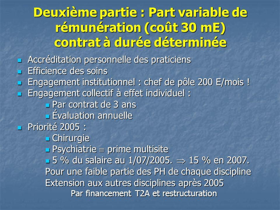 Deuxième partie : Part variable de rémunération (coût 30 mE) contrat à durée déterminée Accréditation personnelle des praticiens Accréditation personnelle des praticiens Efficience des soins Efficience des soins Engagement institutionnel : chef de pôle 200 E/mois .