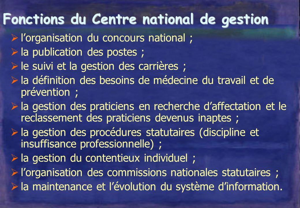 III – Gestion de la carrière des PH Création dun centre national de gestion Sous la tutelle du ministère, avec délégation de gestion Représentations s