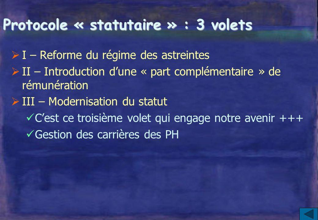 Protocole « statutaire » : 3 volets I – Reforme du régime des astreintes II – Introduction dune « part complémentaire » de rémunération III – Modernisation du statut Cest ce troisième volet qui engage notre avenir +++ Gestion des carrières des PH
