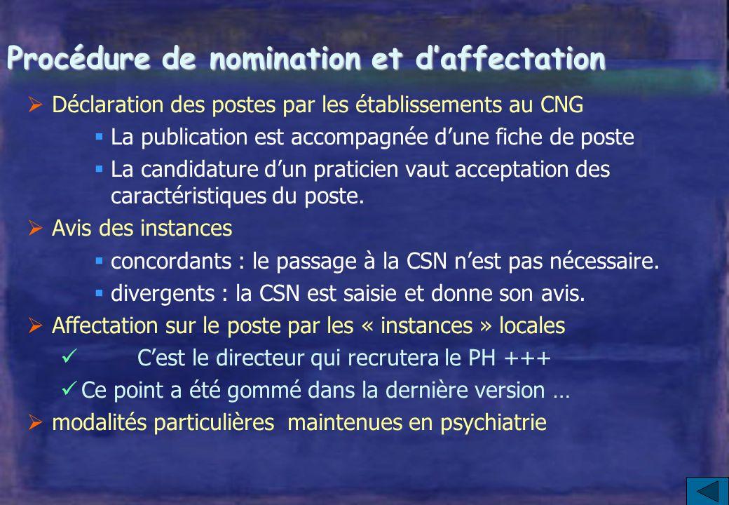 Situation « de recherche daffectation » délai maximum de deux ans le CNG a lobligation de proposer des emplois au praticien (3 propositions) À tout mo