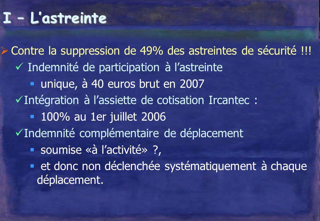 I – Lastreinte Contre la suppression de 49% des astreintes de sécurité !!.
