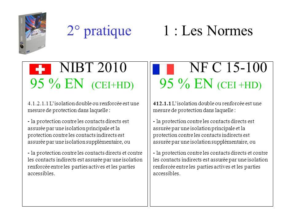 2° pratique1 : Les Normes NIBT 2010 NF C 15-100 95 % EN (CEI+HD) 95 % EN (CEI +HD) 412.1.1 Lisolation double ou renforcée est une mesure de protection