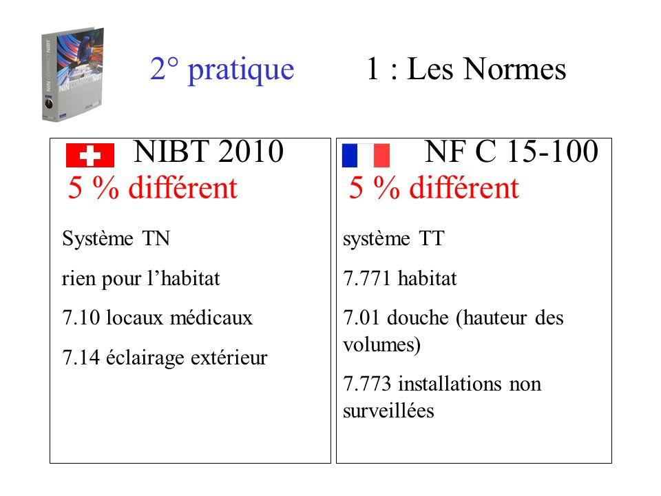 2° pratique1 : Les Normes NIBT 2010 NF C 15-100 5 % différent système TT 7.771 habitat 7.01 douche (hauteur des volumes) 7.773 installations non surve