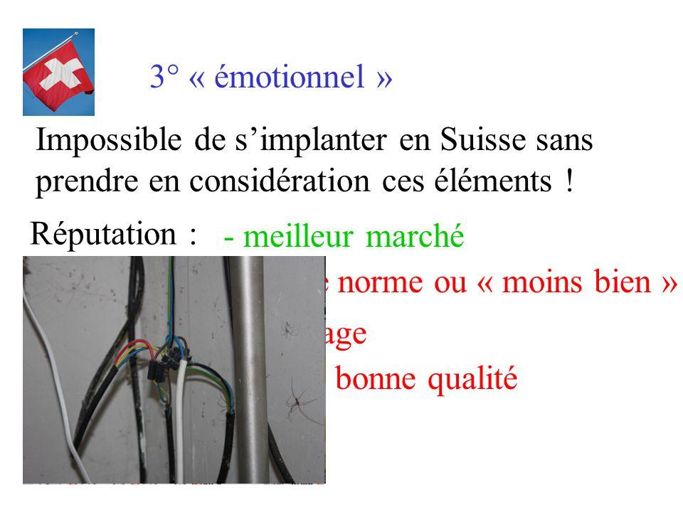 3° « émotionnel » Impossible de simplanter en Suisse sans prendre en considération ces éléments ! Réputation : - meilleur marché - pas de norme ou « m