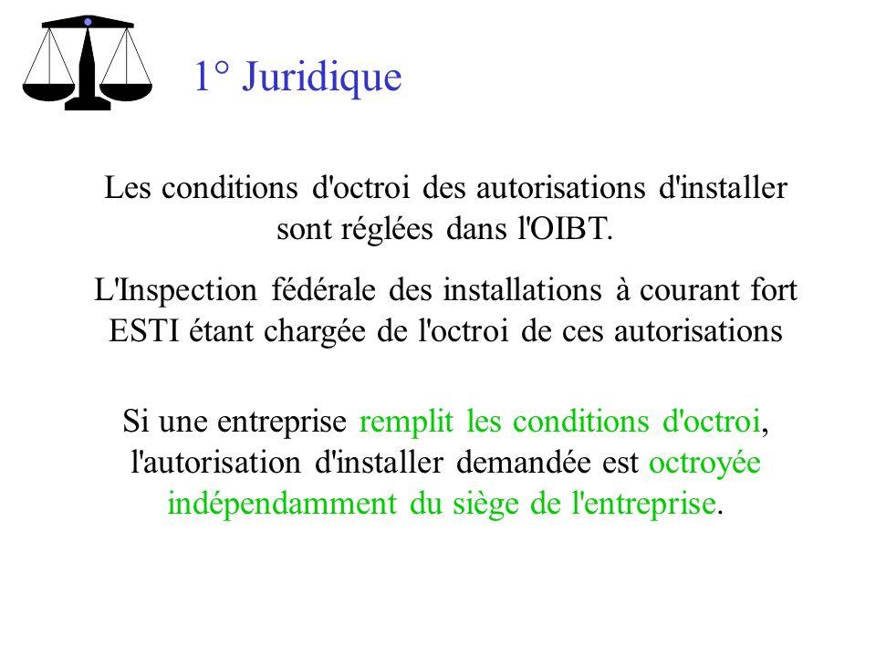 1° Juridique Les conditions d'octroi des autorisations d'installer sont réglées dans l'OIBT. L'Inspection fédérale des installations à courant fort ES