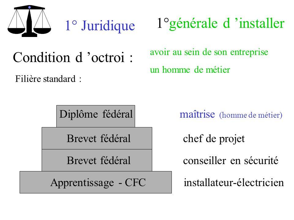 1° Juridique 1°générale d installer Condition d octroi : Filière standard : Apprentissage - CFC installateur-électricien Brevet fédéral conseiller en