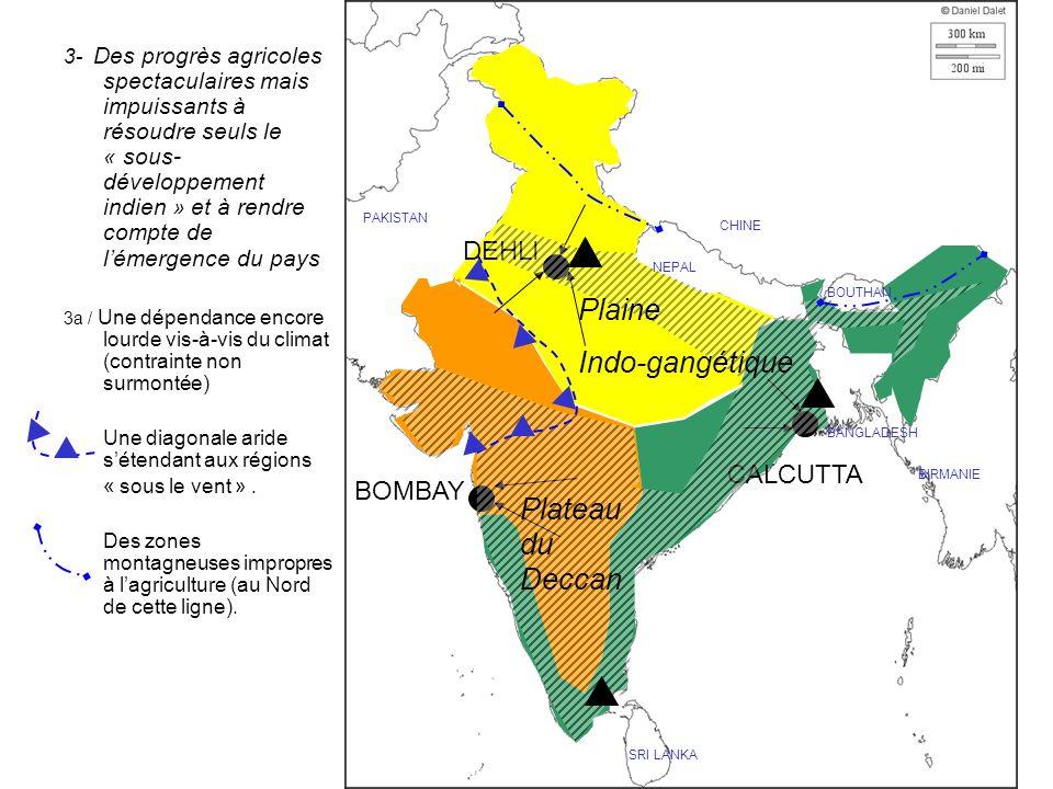3- Des progrès agricoles spectaculaires mais impuissants à résoudre seuls le « sous- développement indien » et à rendre compte de lémergence du pays 3