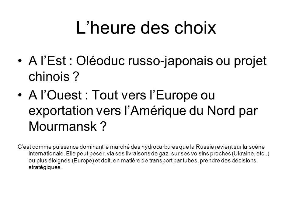 Lheure des choix A lEst : Oléoduc russo-japonais ou projet chinois ? A lOuest : Tout vers lEurope ou exportation vers lAmérique du Nord par Mourmansk