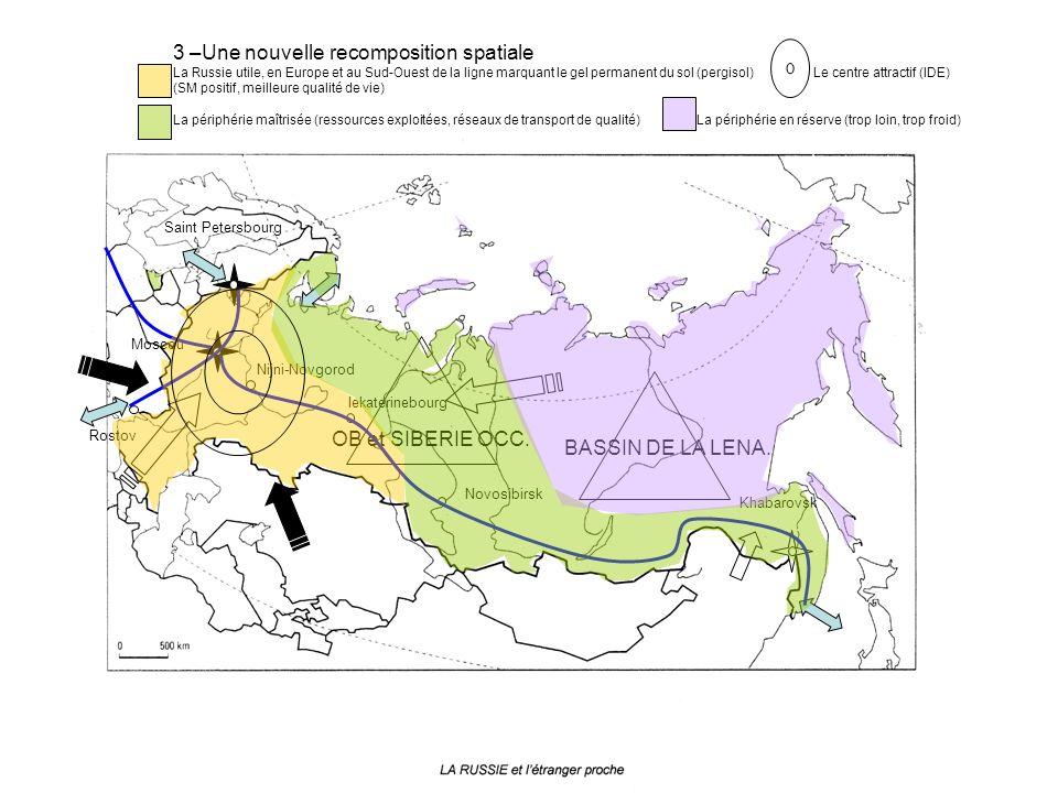 3 –Une nouvelle recomposition spatiale La Russie utile, en Europe et au Sud-Ouest de la ligne marquant le gel permanent du sol (pergisol) Le centre attractif (IDE) (SM positif, meilleure qualité de vie) La périphérie maîtrisée (ressources exploitées, réseaux de transport de qualité) La périphérie en réserve trop loin, trop froid Saint Petersbourg Moscou Khabarovsk Rostov Iekaterinebourg Novosibirsk Nijni-Novgorod OB et SIBERIE OCC.