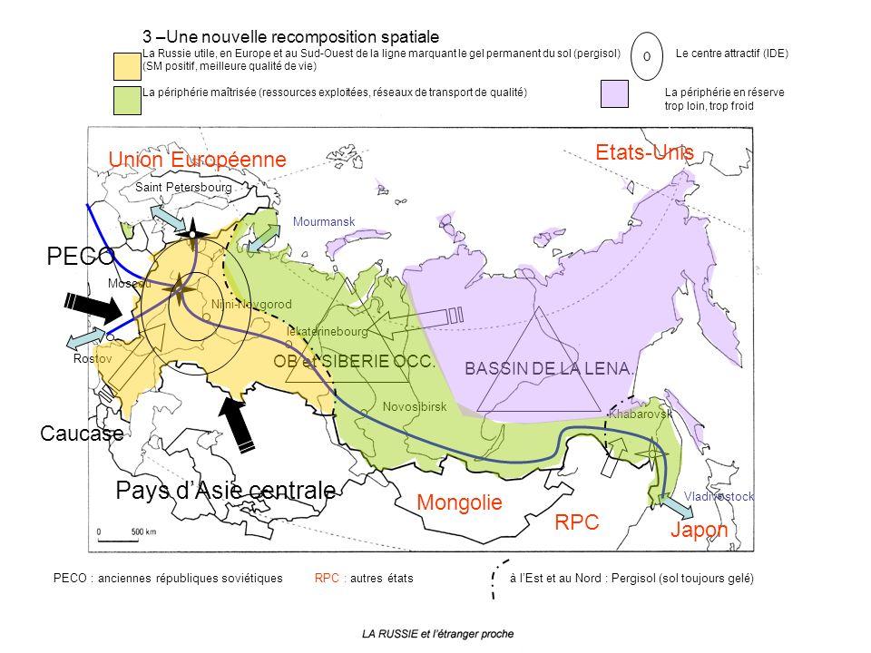 3 –Une nouvelle recomposition spatiale La Russie utile, en Europe et au Sud-Ouest de la ligne marquant le gel permanent du sol (pergisol) Le centre at