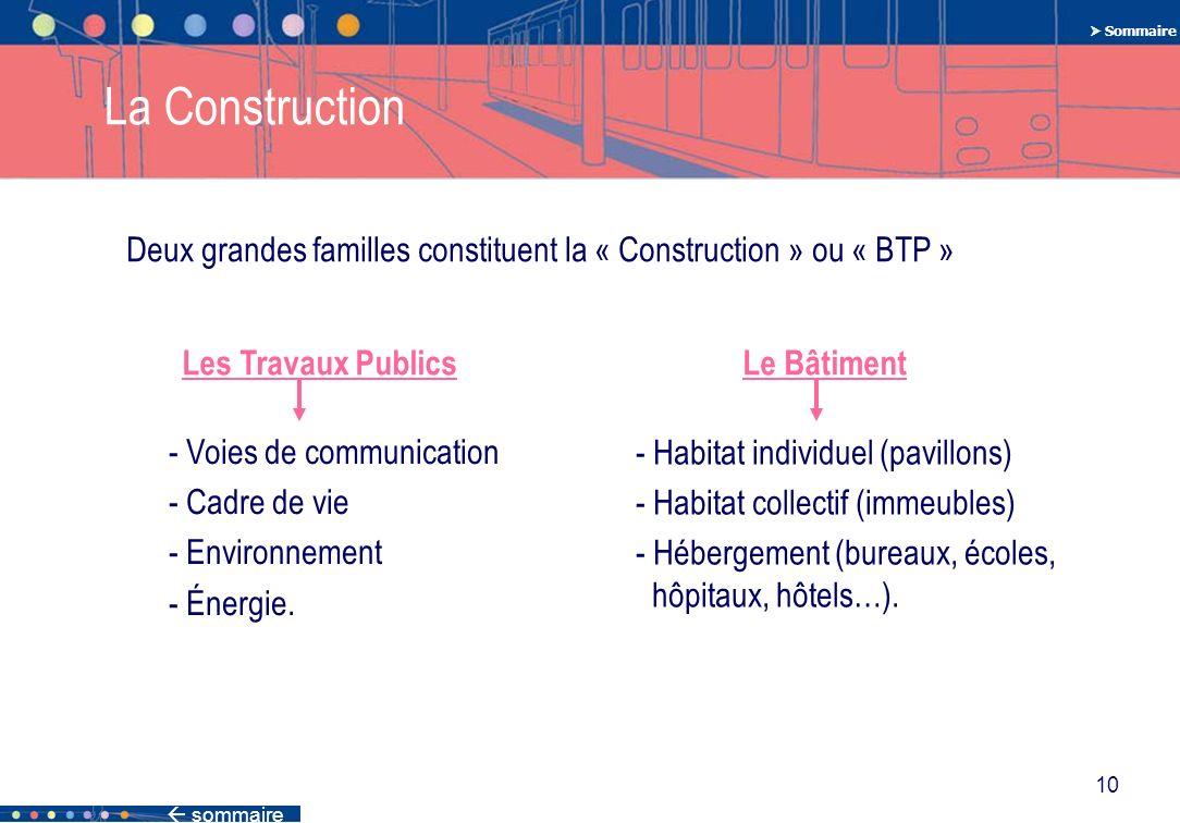 sommaire 10 - Habitat individuel (pavillons) - Habitat collectif (immeubles) - Hébergement (bureaux, écoles, hôpitaux, hôtels…). Deux grandes familles