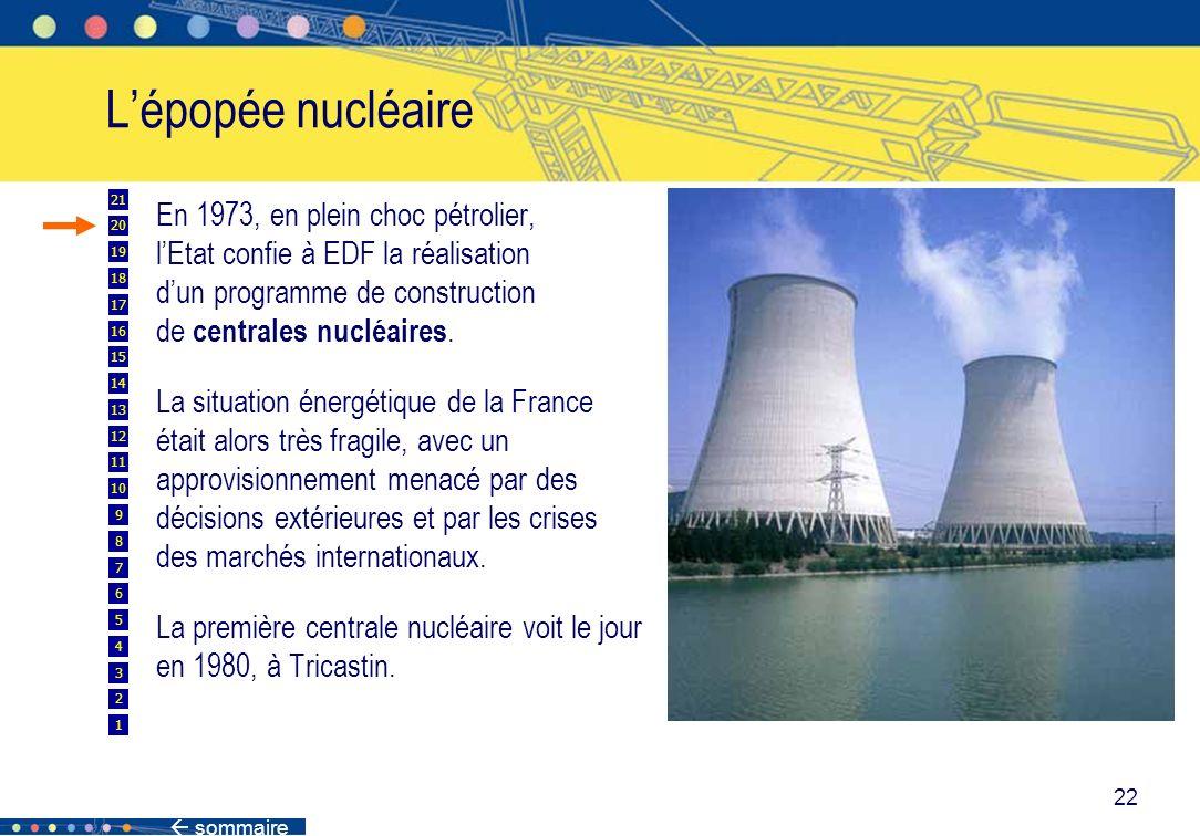sommaire 22 Lépopée nucléaire En 1973, en plein choc pétrolier, lEtat confie à EDF la réalisation dun programme de construction de centrales nucléaire