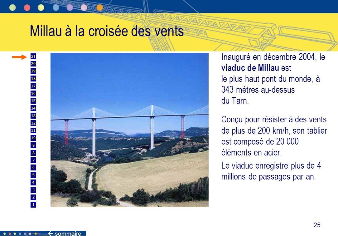 sommaire 25 Millau à la croisée des vents Inauguré en décembre 2004, le viaduc de Millau est le plus haut pont du monde, à 343 mètres au-dessus du Tar