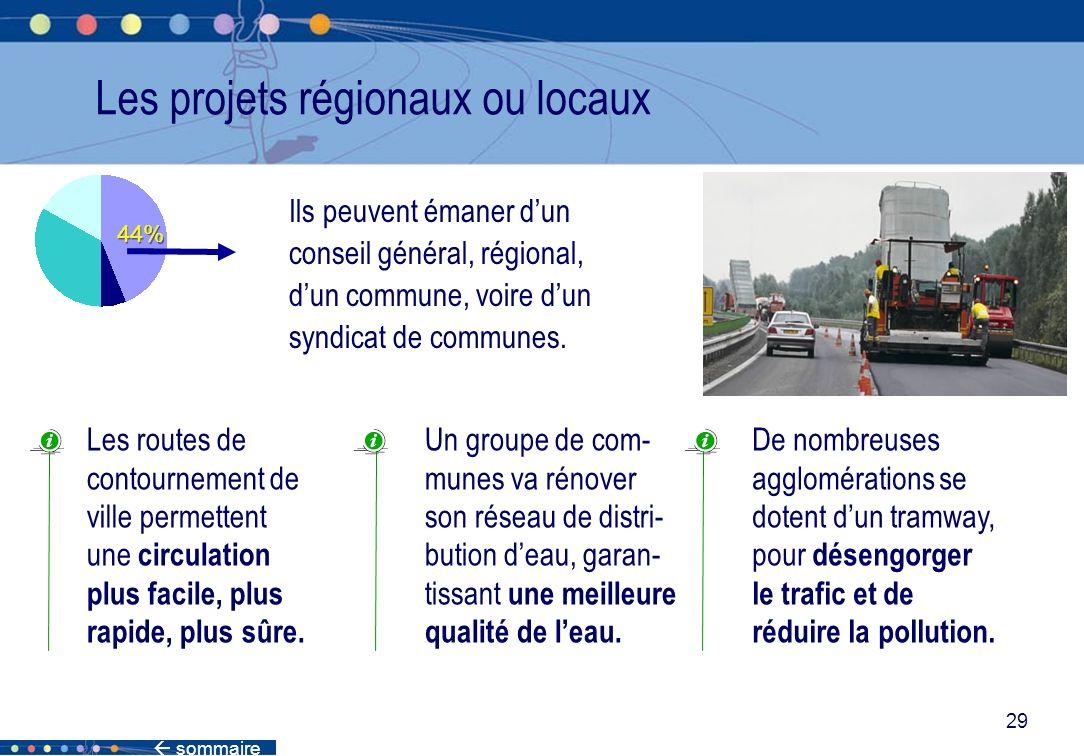 sommaire 29 Les projets régionaux ou locaux 44% Ils peuvent émaner dun conseil général, régional, dun commune, voire dun syndicat de communes. Les rou
