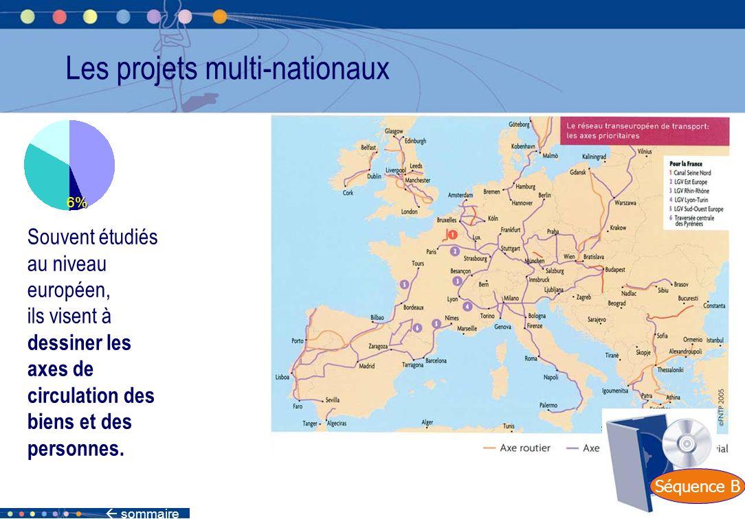 sommaire 31 Les projets multi-nationaux Souvent étudiés au niveau européen, ils visent à dessiner les axes de circulation des biens et des personnes.