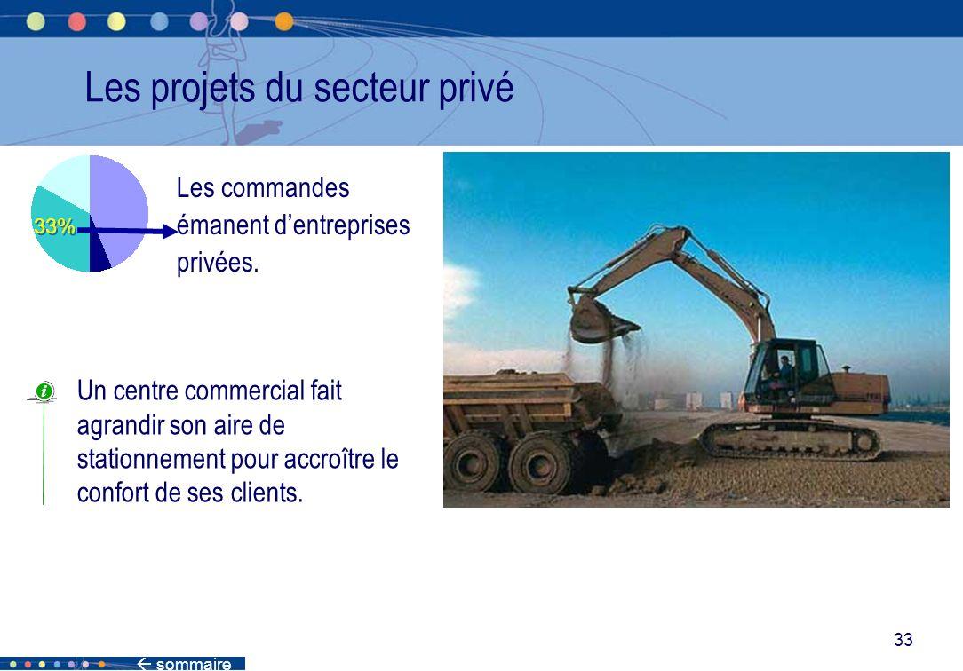 sommaire 33 Les projets du secteur privé Les commandes émanent dentreprises privées. Un centre commercial fait agrandir son aire de stationnement pour