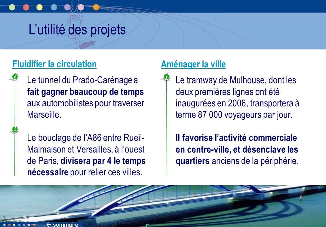 38 Lutilité des projets Aménager la ville Le tramway de Mulhouse, dont les deux premières lignes ont été inaugurées en 2006, transportera à terme 87 0