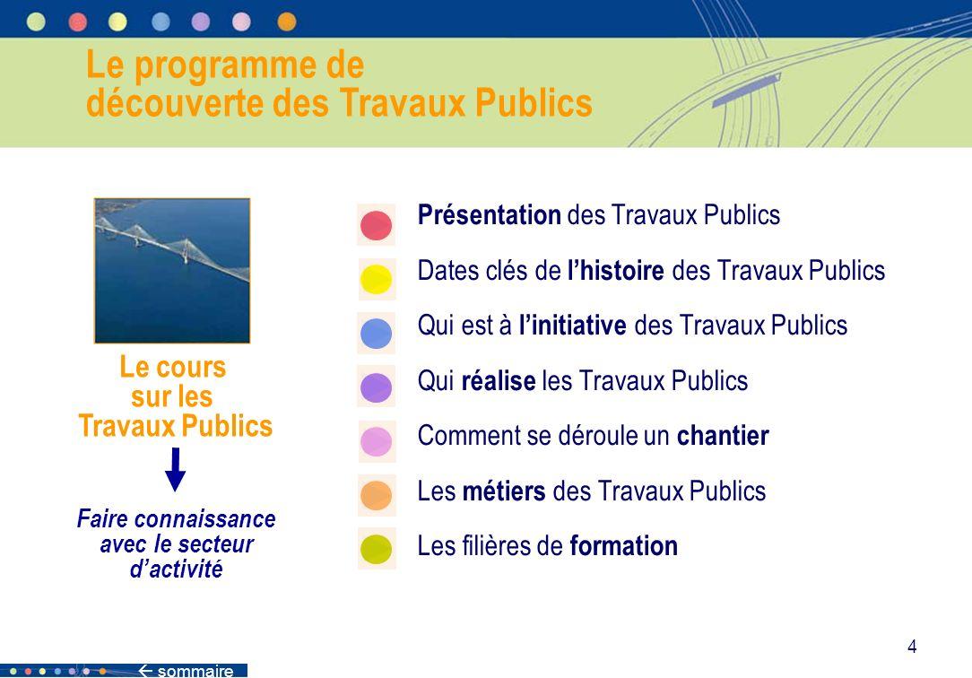 sommaire 4 Le programme de découverte des Travaux Publics Le cours sur les Travaux Publics Faire connaissance avec le secteur dactivité Présentation d