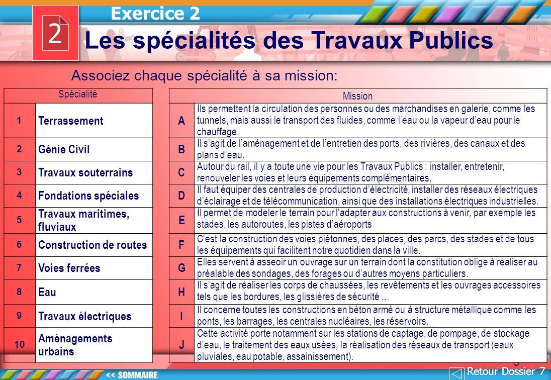 5 Associez chaque spécialité à sa mission: Les spécialités des Travaux Publics Exercice 2 Spécialité Mission 1 TerrassementA Ils permettent la circula