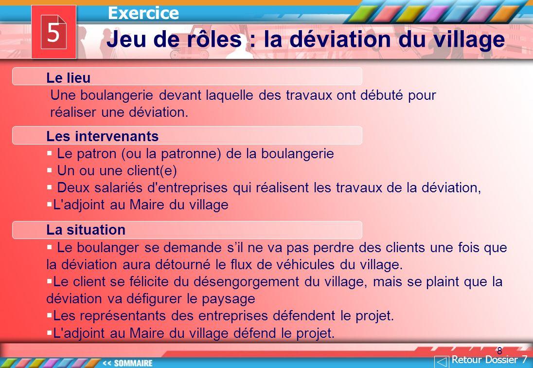 8 Jeu de rôles : la déviation du village Exercice Le lieu Une boulangerie devant laquelle des travaux ont débuté pour réaliser une déviation. Les inte