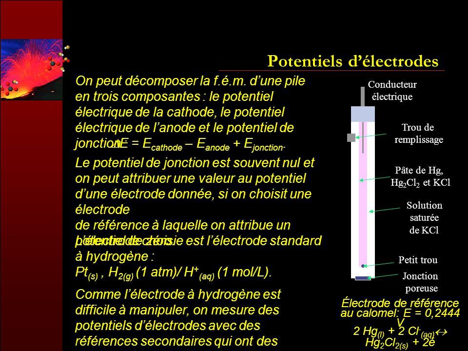 Potentiels délectrodes On peut décomposer la f.é.m. dune pile en trois composantes : le potentiel électrique de la cathode, le potentiel électrique de
