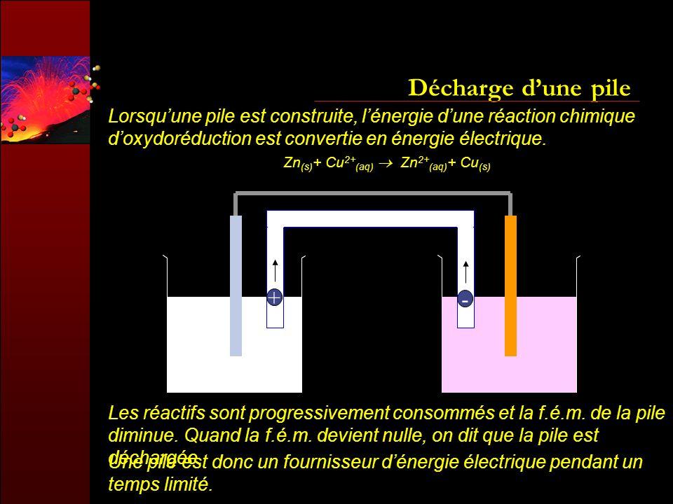 Décharge dune pile Lorsquune pile est construite, lénergie dune réaction chimique doxydoréduction est convertie en énergie électrique. Les réactifs so