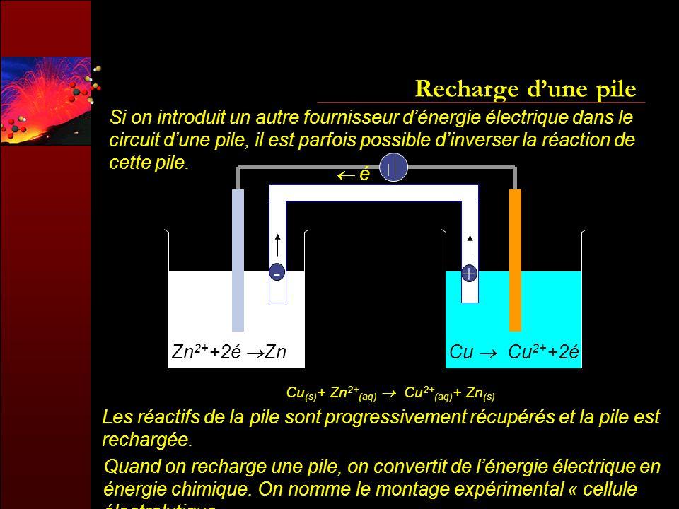Recharge dune pile Si on introduit un autre fournisseur dénergie électrique dans le circuit dune pile, il est parfois possible dinverser la réaction d