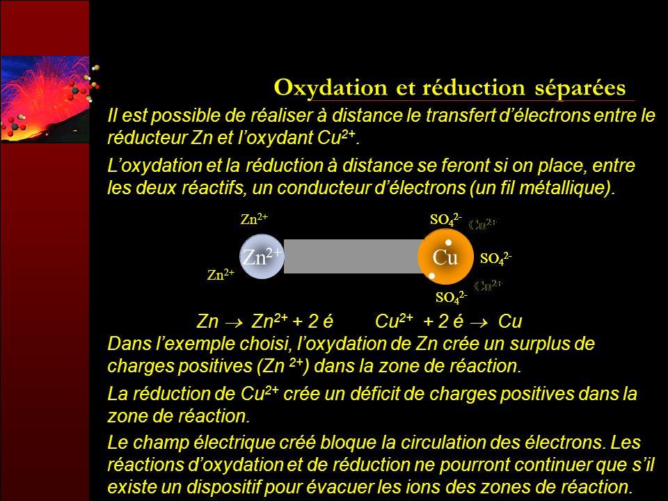 Oxydation et réduction séparées Il est possible de réaliser à distance le transfert délectrons entre le réducteur Zn et loxydant Cu 2+. Loxydation et