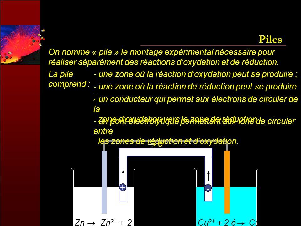 Piles On nomme « pile » le montage expérimental nécessaire pour réaliser séparément des réactions doxydation et de réduction. La pile comprend : - une