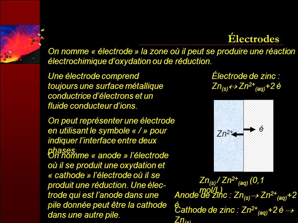 Électrodes On nomme « électrode » la zone où il peut se produire une réaction électrochimique doxydation ou de réduction. On nomme « anode » lélectrod
